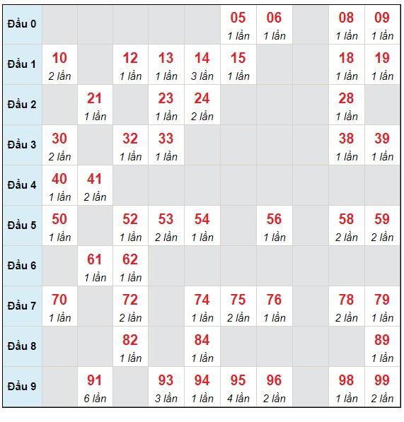 Dự đoán XSMB thứ 2 ngày 17/5/2021 - Thống kê XSMB hôm nay