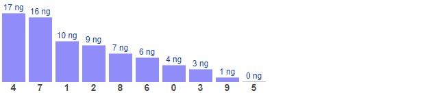 Dự đoán XSMB thứ 6 ngày 18/12/2020 - Thống kê XSMB hôm nay