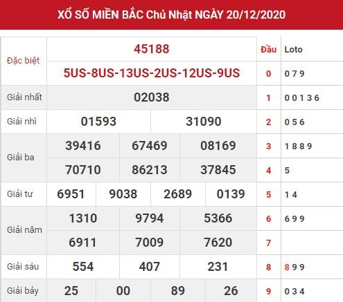 Dự đoán XSMB thứ 2 ngày 21/12/2020 - Thống kê XSMB hôm nay