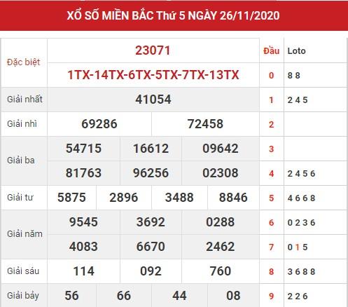 Thống kê dự đoán XSMB 27/11/2020 thứ 6 hôm nay chính xác nhất