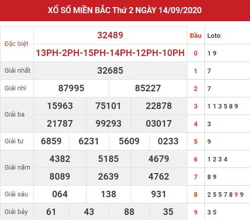 Thống kê xsmb ngày 15/9/2020 - Dự đoán xsmb thứ 3 hôm nay