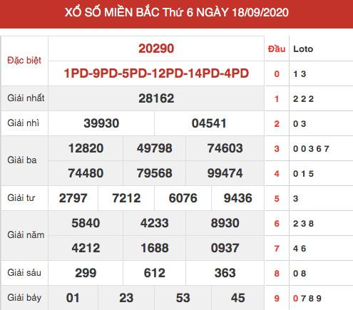 Thống kê xsmb ngày 19/9/2020 - Dự đoán xsmb thứ 7 hôm nay