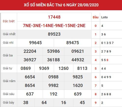 Thống kê xsmb ngày 29/8/2020 - Dự đoán xsmb thứ 7 hôm nay