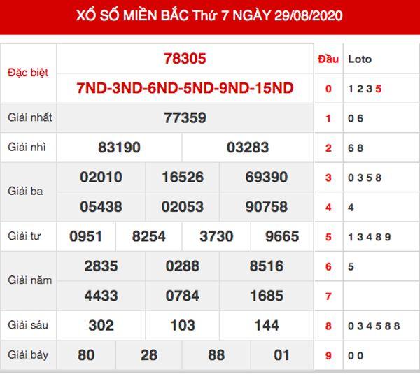 Thống kê xsmb ngày 30/8/2020 - Dự đoán xsmb chủ nhật hôm nay